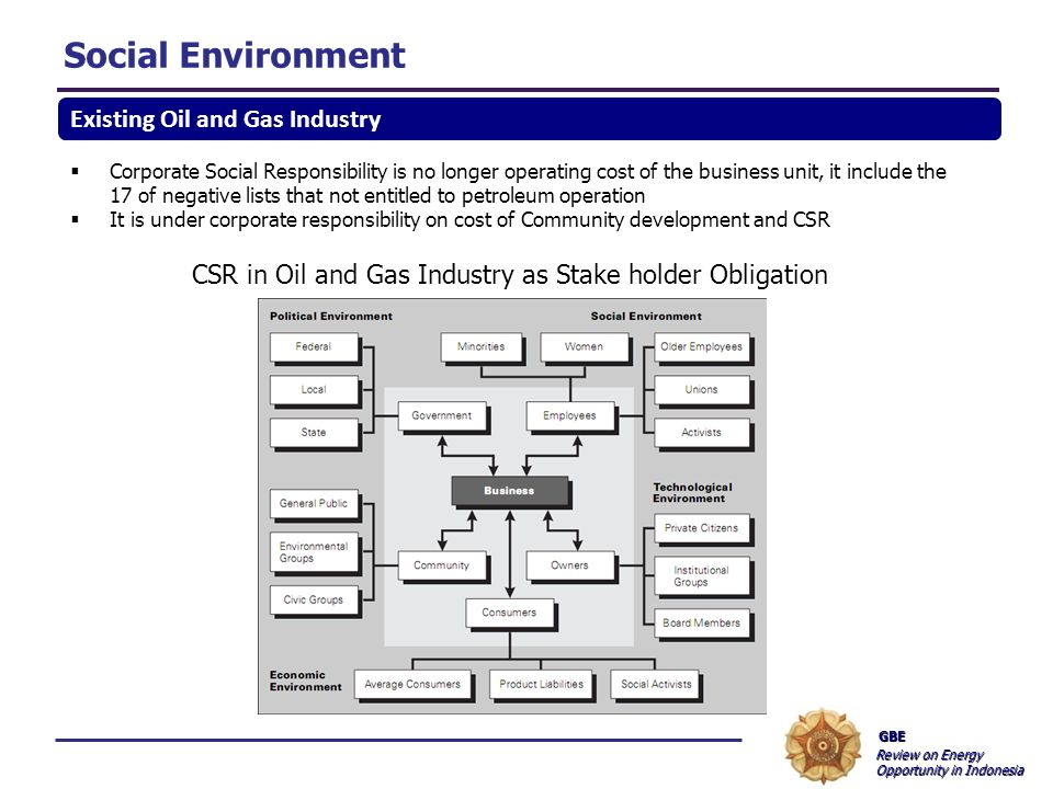 introduction of oil industries in india Saudi arabia pips iraq as top oil supplier to india in july aug 14, 2018, 07:08 pm  ist many european refiners are winding down purchases of iranian oil after.