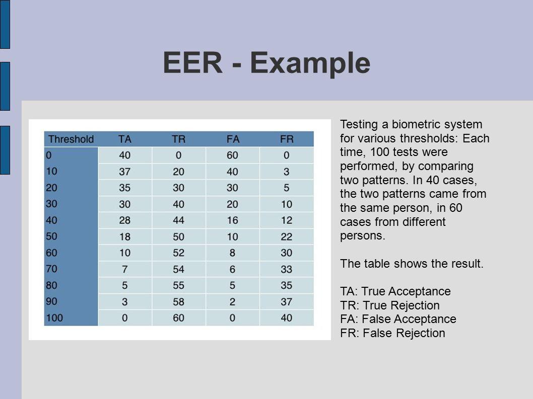 EER - Example