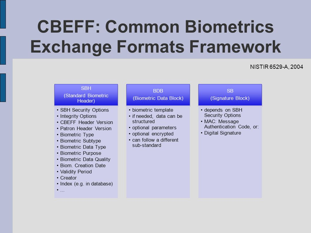 CBEFF: Common Biometrics Exchange Formats Framework