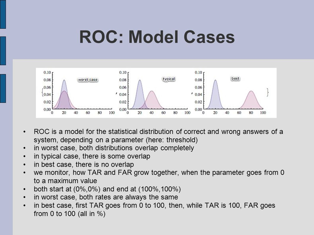 ROC: Model Cases ROC is a model for the statistical distribution of correct and wrong answers of a system, depending on a parameter (here: threshold)