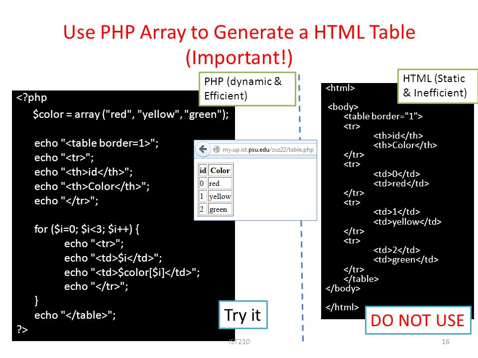 Html table and php array ppt video online download for Html table tr td