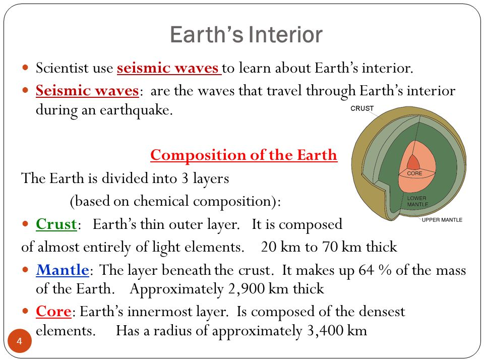 Layers of the earth s interior ppt