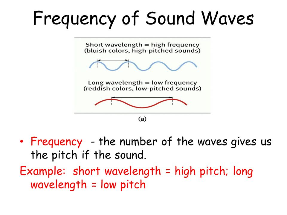 how to detect high frequency sound