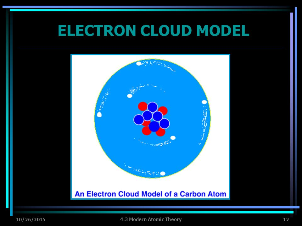 modern atomic theory 2 atoms and the atomic theory w  this is followed by a description of the physical evidence leading to the modern pic-ture of the nuclear atom,.