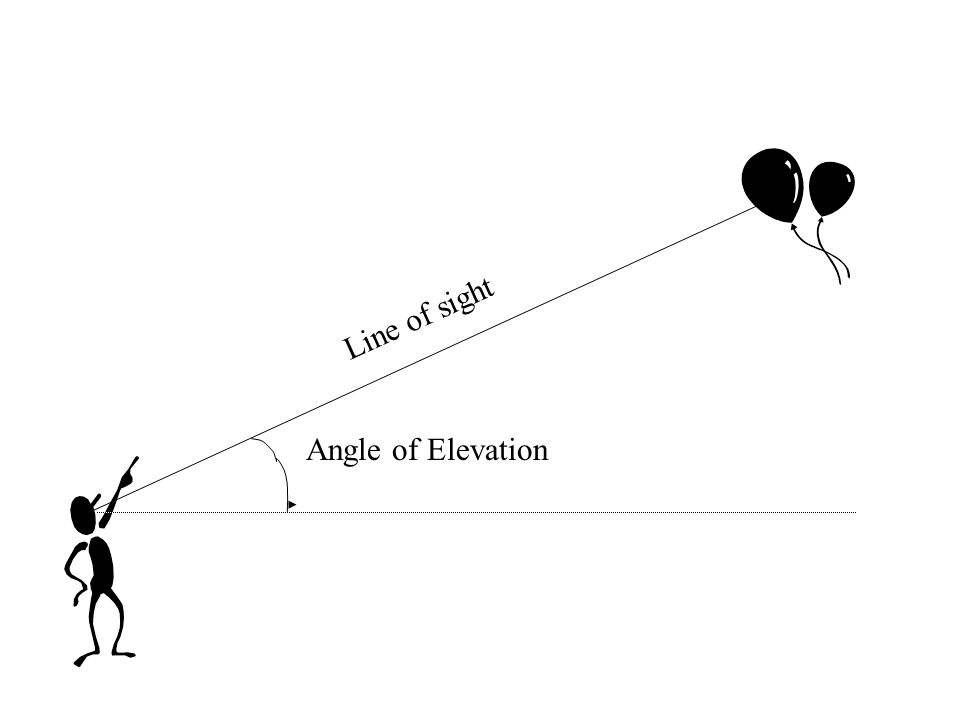 Line of sight Angle of Elevation