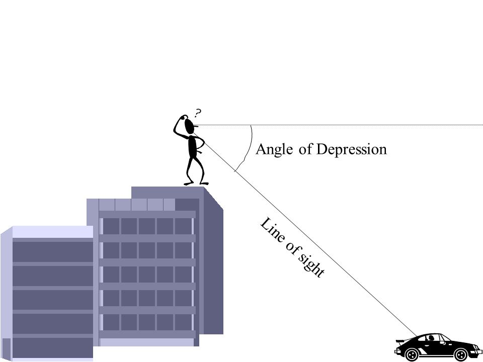Angle of Depression Line of sight