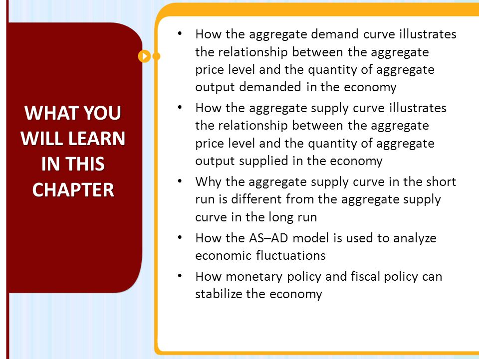 relationship between monetary policy and aggregate demand formula