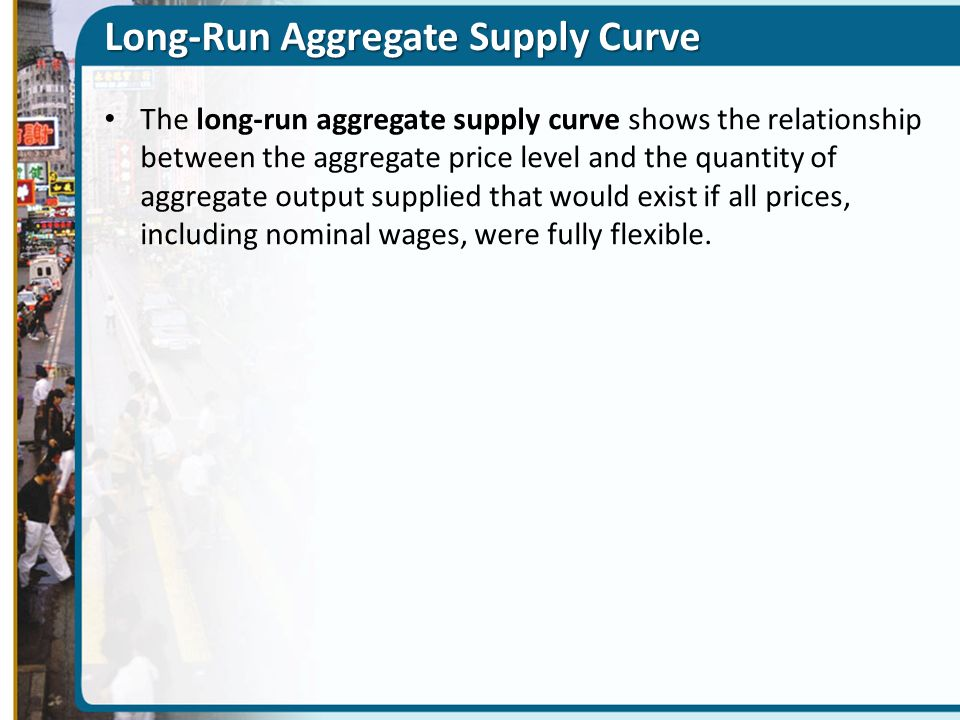 the long run supply curve shows relationship between