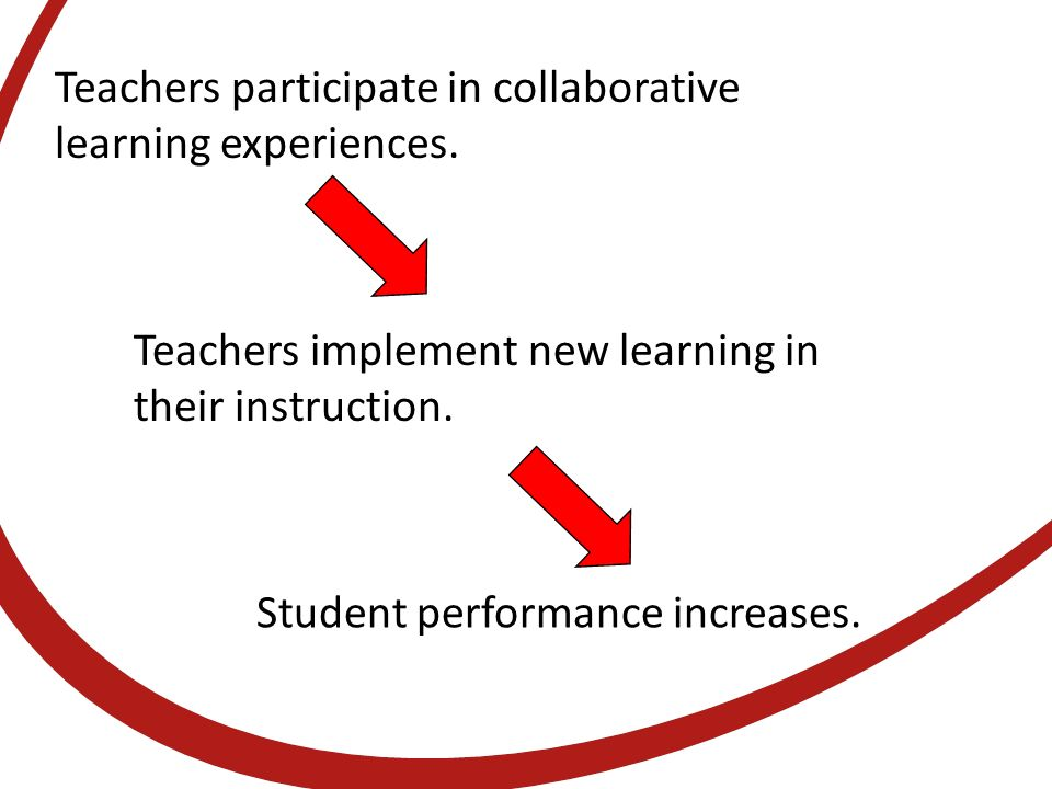 Collaborative Student Experience ~ Title ppt download