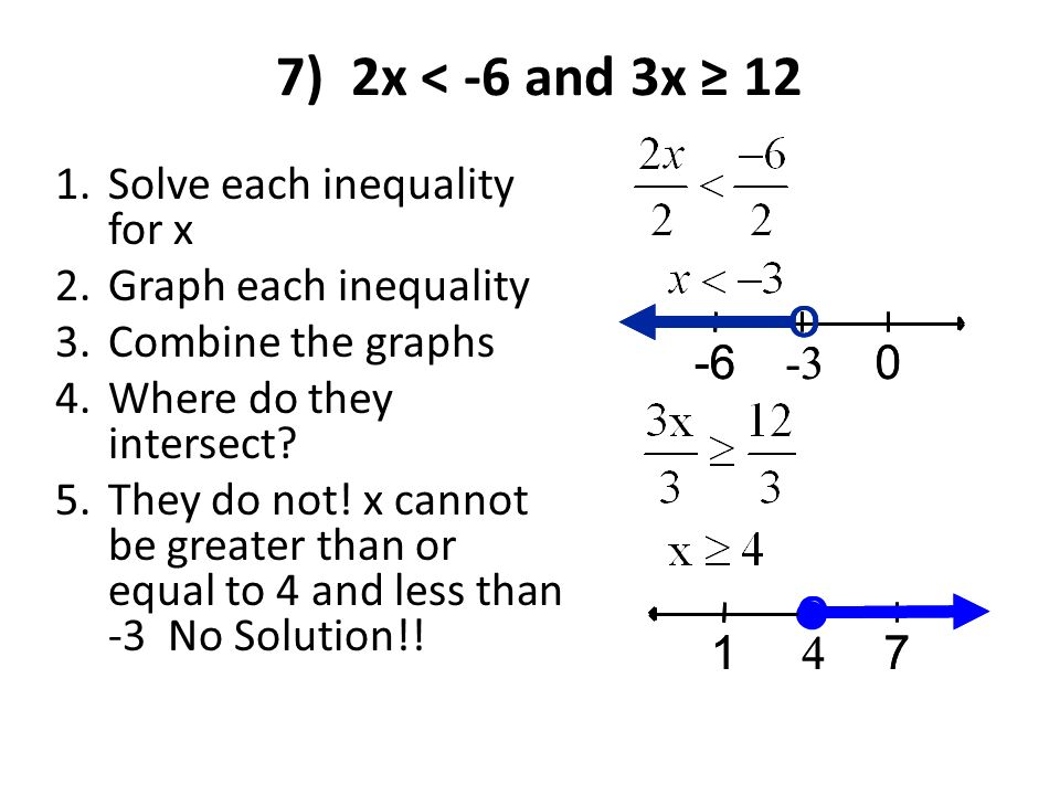 solve each inequality and graph its solution pdf