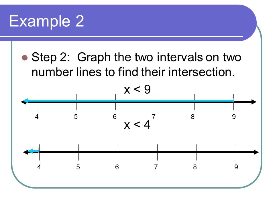 Example 2 Step 2: Graph the two intervals on two number lines to find their intersection. x < 9. x < 4.