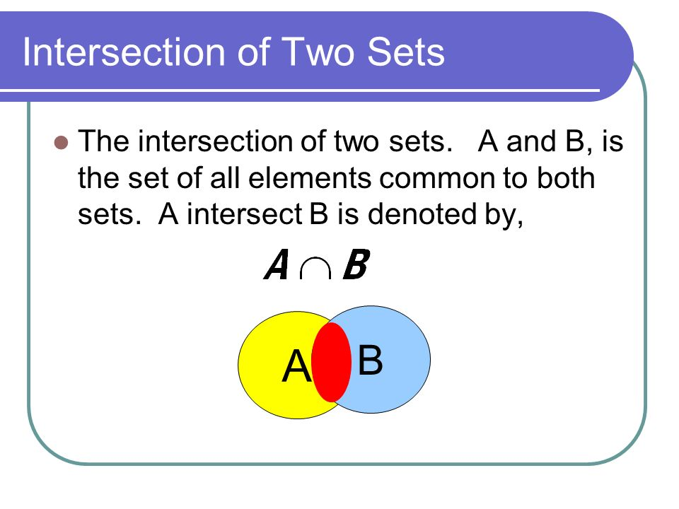 Intersection of Two Sets