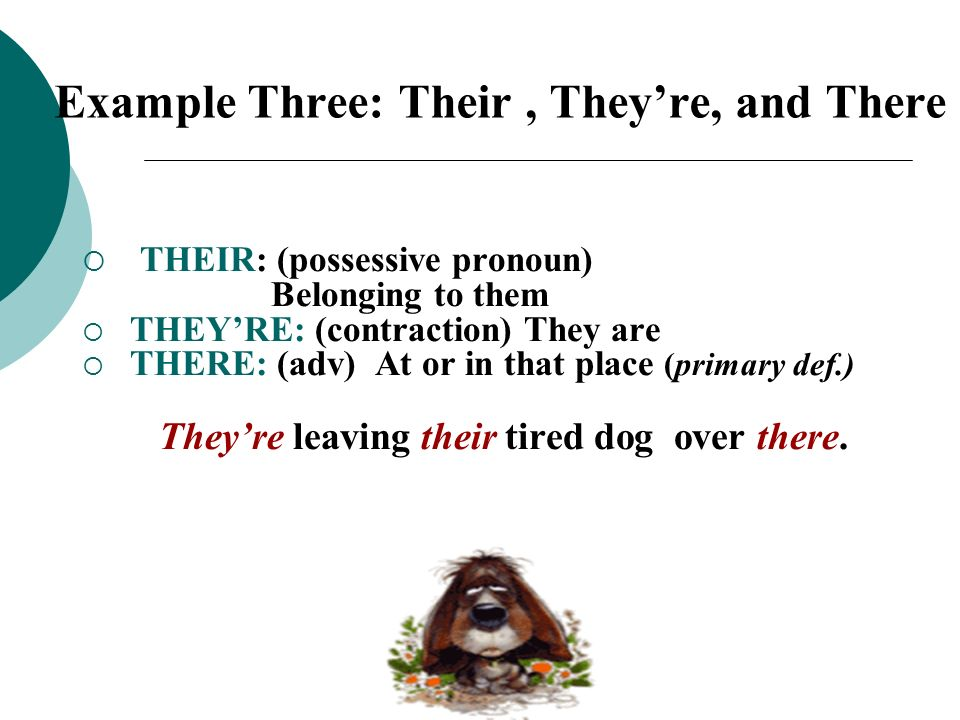 Example Three: Their , They're, and There