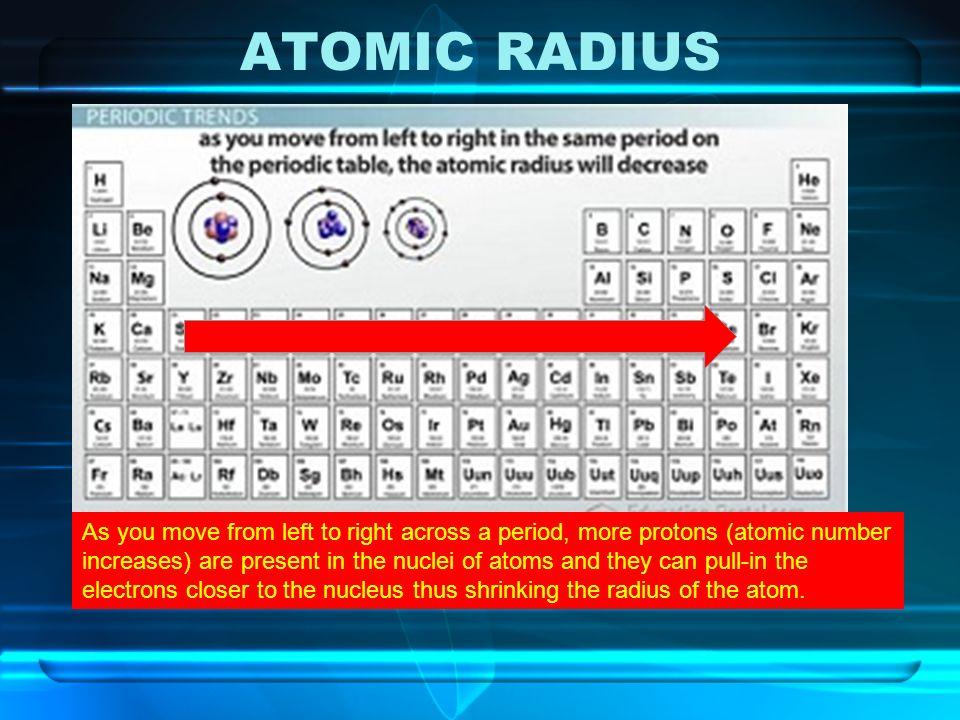 atomic radius - Periodic Table Left To Right Atomic Radius
