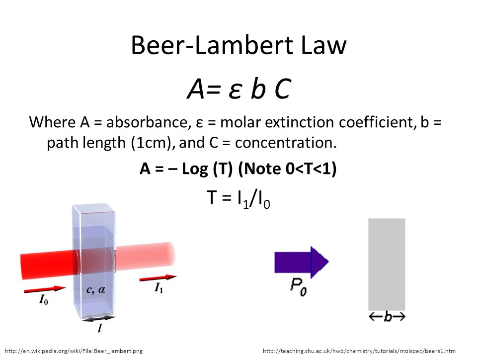 beers law lab 2011/12/3 beer's law unknown calculation - duration: 6:00 lisa valerie daconta 77,317 views 6:00 colorimetry - duration: 11:31  ben1994 14,533 views 11:31 lambert-beer's law / beer - lambert's law.