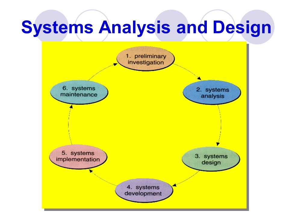 essentials of systems analysis and design solution Course syllabus course title: system analysis and design course  -understand the principles and tools of systems analysis and design  the essentials of design.