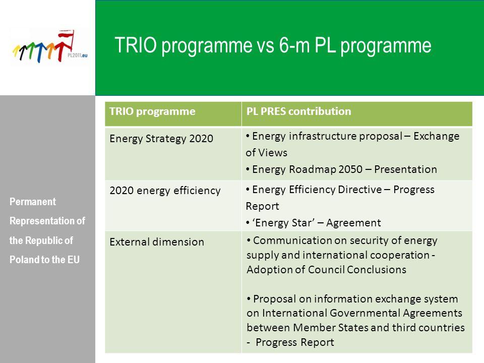 TRIO programme vs 6-m PL programme