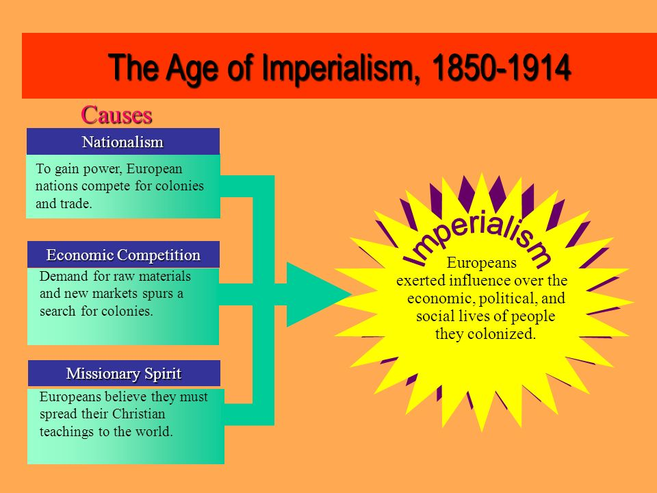 the effects of imperialism around the world Free essay: the global effects of imperialism, world war i and the great depression bentley first talked about cross-cultural interactions as a way to.