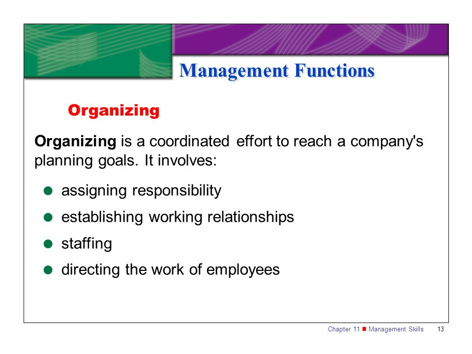 Management Functions Organizing