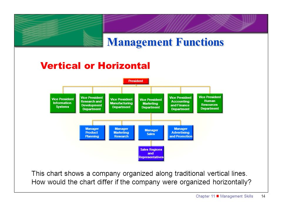 Management Functions Vertical or Horizontal