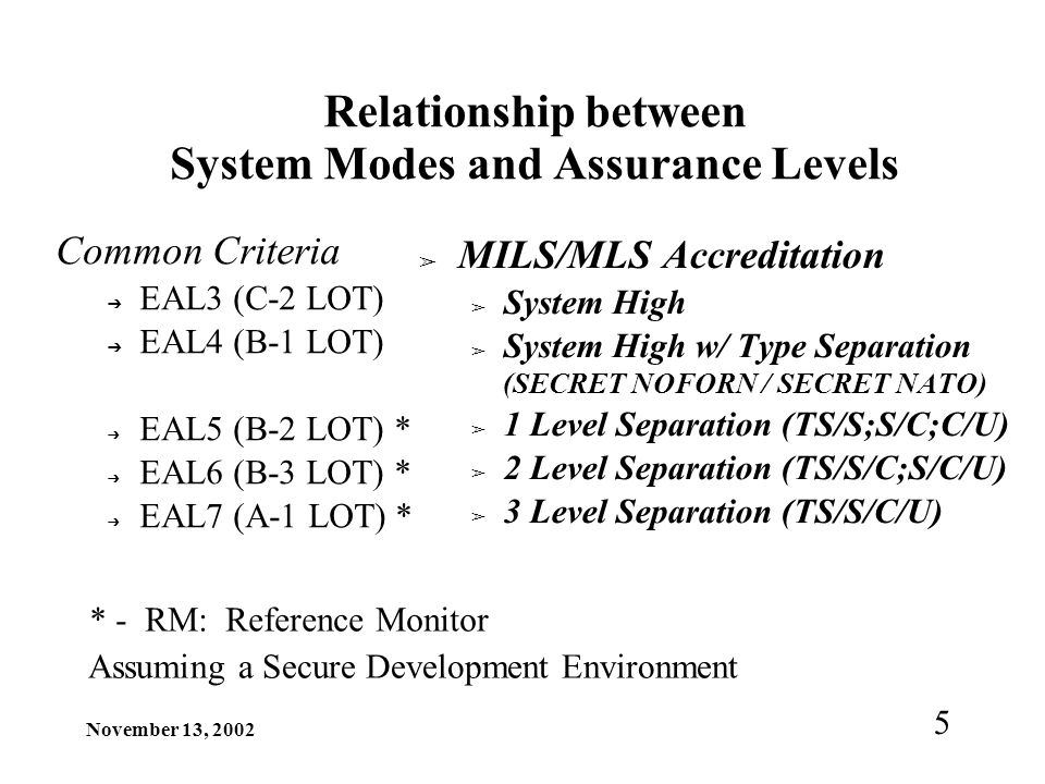 relationship between mlss and mlvss
