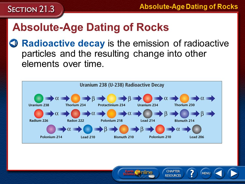 21.3 absolute age dating of rocks