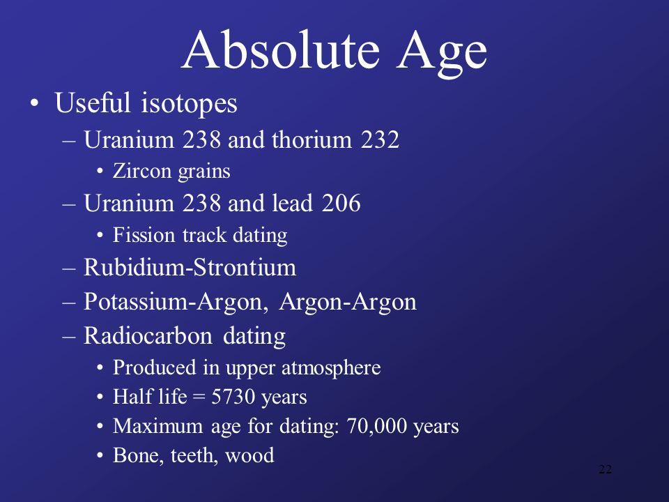 uranium thorium dating definitions