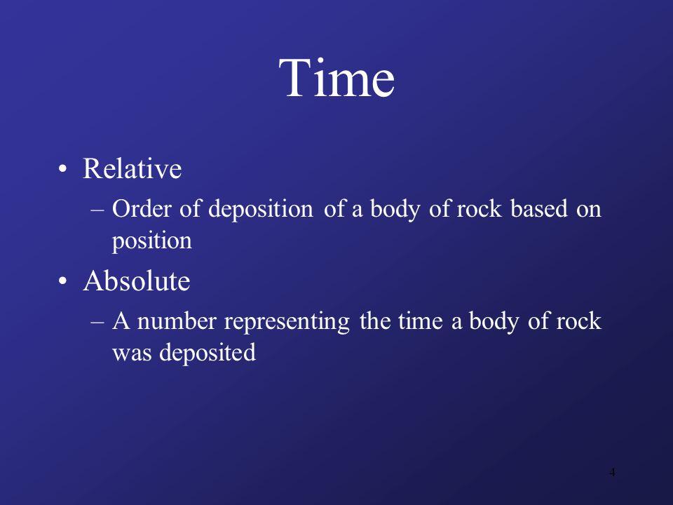 Nicolaus steno relative dating definition 6