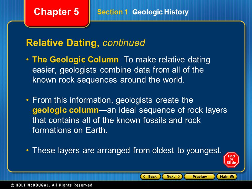 Are notwithstanding Dating Use Relative Age To Fossils How Scientists Do from combination you