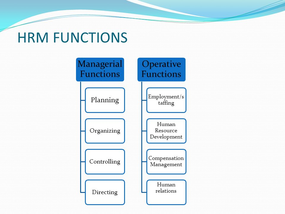 Introduction To Hrm Lesson Ppt Download