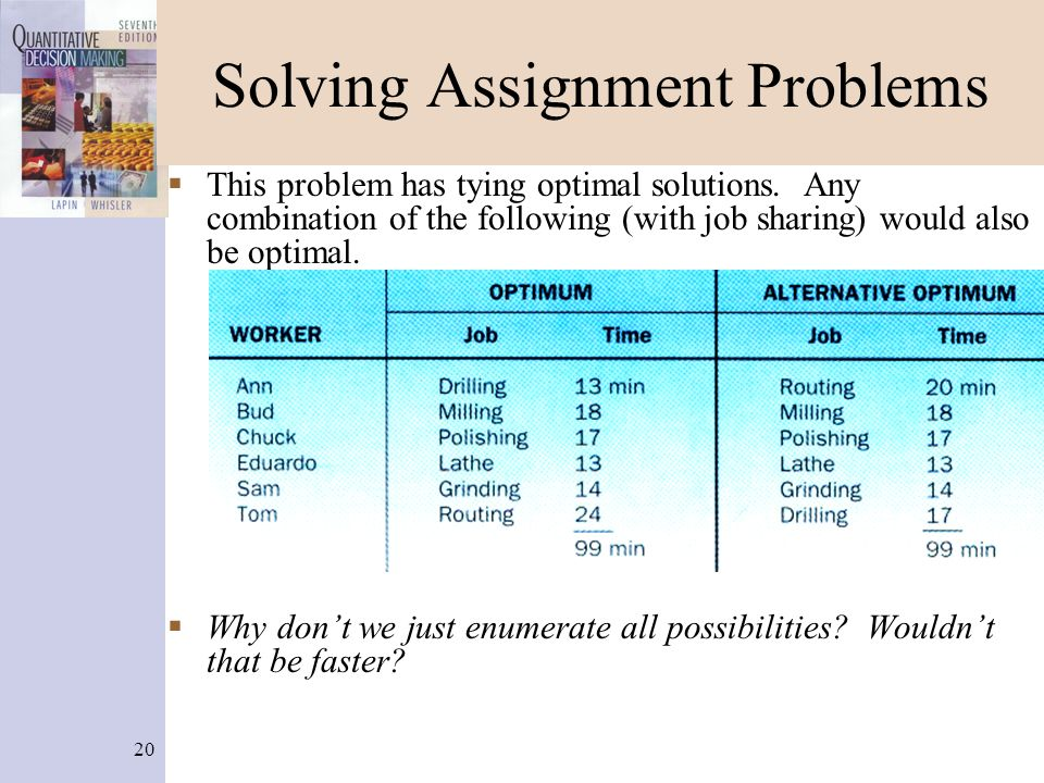 transportation and assignment problem Solving the transportation problem and assignment problem by using lingo  software example 15: a manufacturer has 4 warehouses and 5 vendors all in.