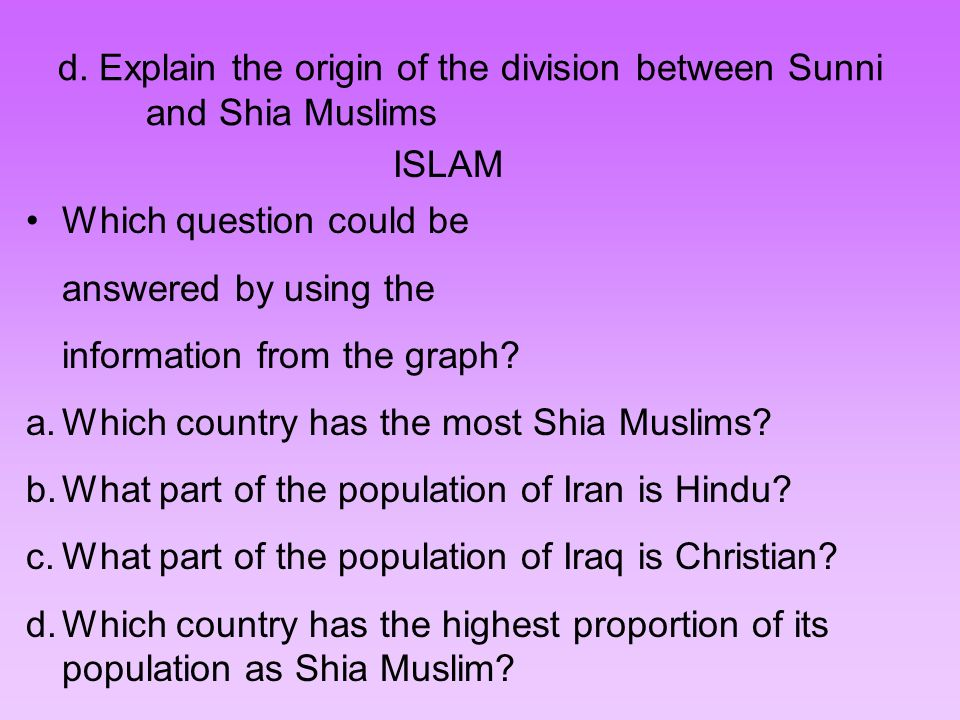 describe the split between sunni and shiite islam Islam's dominant sect, which roughly 85 percent of the world's 16 billion muslims follow, view shia islam with suspicion, and extremist sunnis have portrayed shias as heretics and apostates.