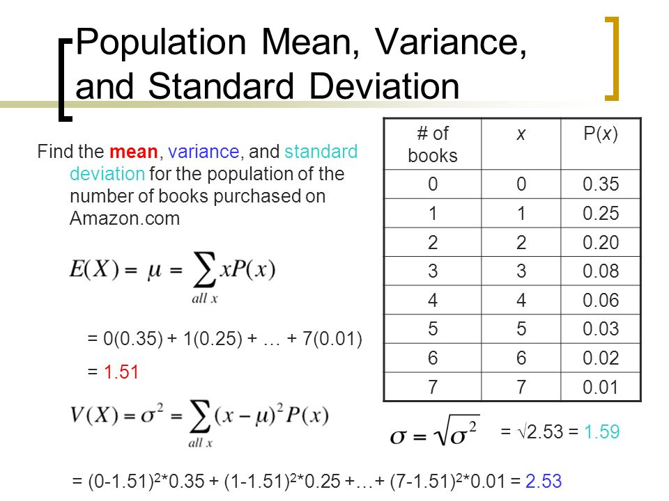how to find standard deviation from population variance