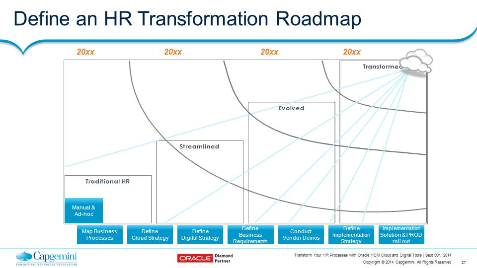 Transform your hr processes with oracle hcm cloud and digital define an hr transformation roadmap publicscrutiny Gallery