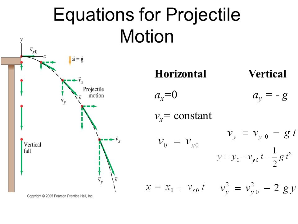 Projectile motion. Ppt video online download.
