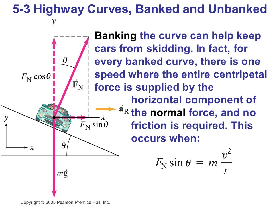 Images of Banked Curve Physics Problem - #rock-cafe