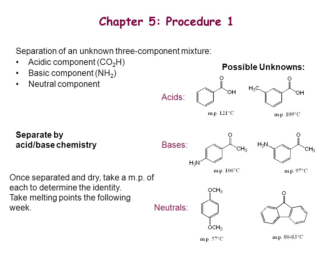 separation of acidic basic and neutral Answer to exercise 2 separation of a mixture based on acid-base properties  one purpose of this  one of the compounds is neutral in the acid-base sense.