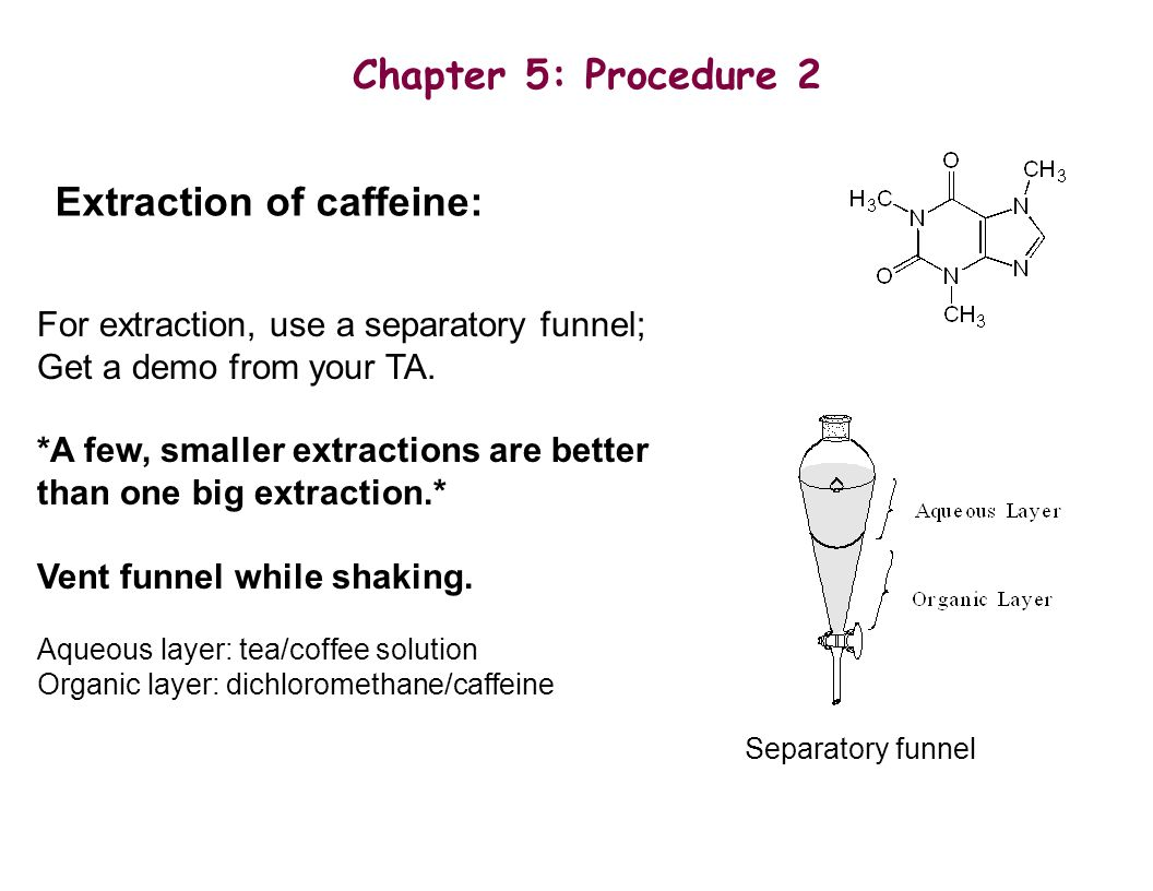 extraction of caffeine Using ultrasonics is an effective method for the extraction of caffeine and other active compounds from coffee powerful ultrasonic devices assist the extraction.