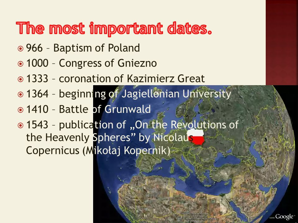 The most important dates.