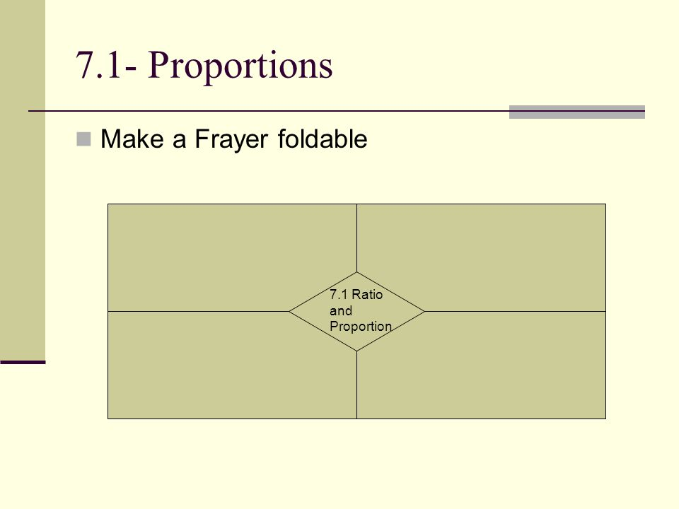 7.1- Proportions Make a Frayer foldable 7.1 Ratio and Proportion