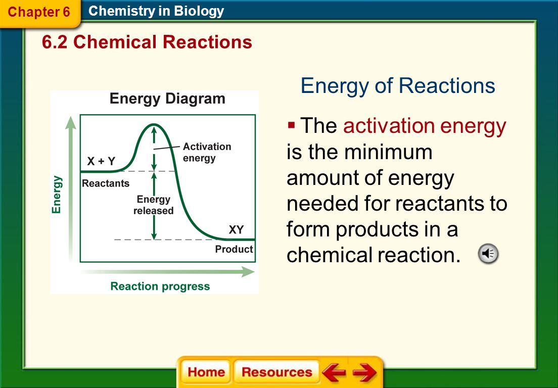 Chapter 6 chemistry in biology ppt video online download chapter 6 chemistry in biology 62 chemical reactions energy of reactions gamestrikefo Image collections