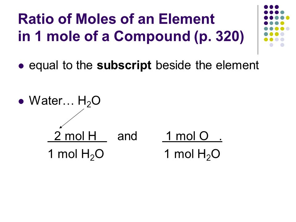 ratio of elements how to find out