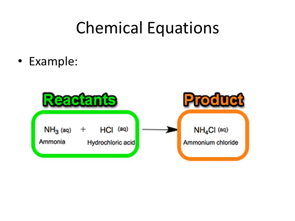 chemical reaction and equations The chemical reaction between these substances produces aluminum oxide, water, nitrogen gas, and hydrogen chloride although the solid rocket boosters each have a significantly lower mass than the liquid oxygen and liquid hydrogen tanks, they provide over 80% of the lift needed to put the shuttle into orbit—all because of chemical reactions.