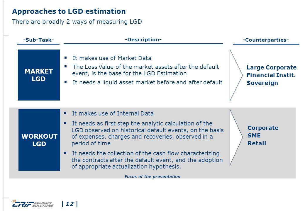 market risk model validation pdf