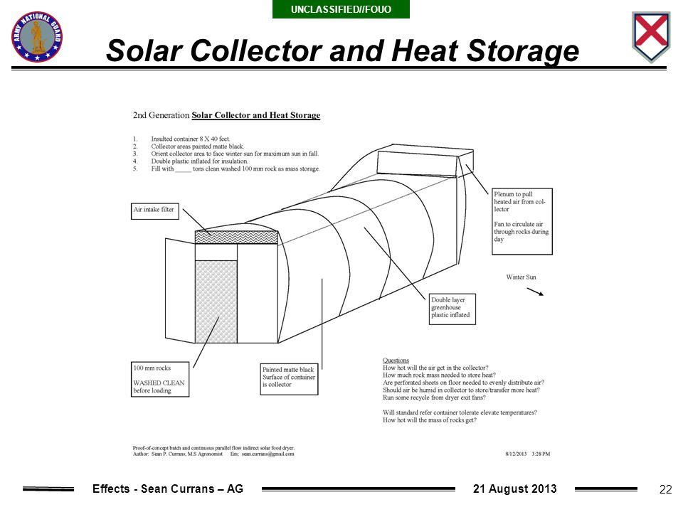 solar heat storage in rock gallery