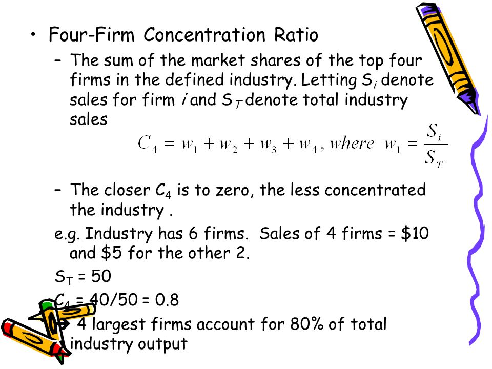 8 firm concentration ratio for oil industry Affiliates operating in concentrated markets, compared to firms operating in   automobiles and parts, oil and gas producers, chemicals (according to the 2007  statistics from  traditional concentration ratio with a network model of market  competition and  table 8 standardized canonical discriminant function  coefficients.