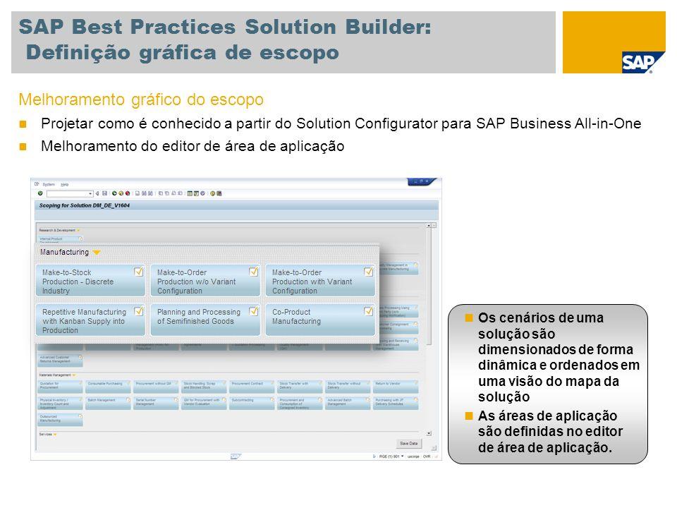 SAP Best Practices Solution Builder: Definição gráfica de escopo