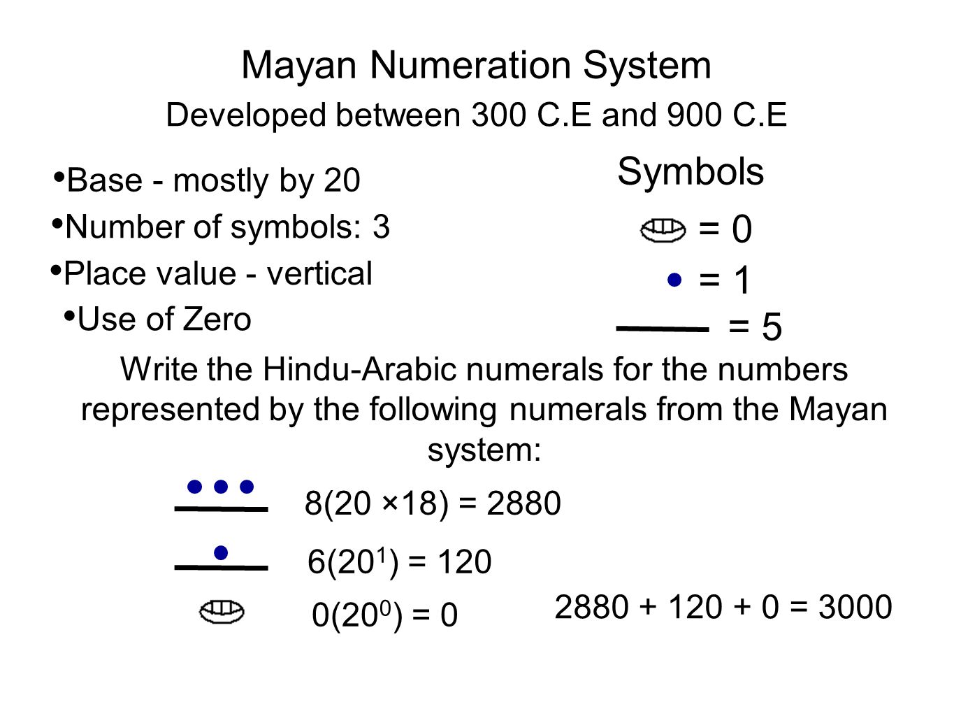 Section 21 sets and whole numbers ppt video online download 48 mayan numeration system biocorpaavc