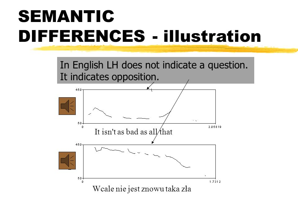 SEMANTIC DIFFERENCES - illustration