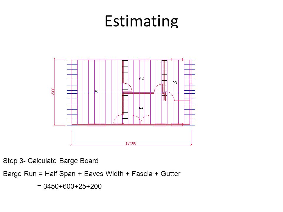 Definitions terminology ppt video online download for Soffit and fascia calculator